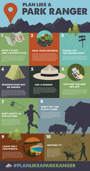 """The National Park Service's """"Plan Like a Park Ranger"""" campaign offers tips on mindfully making the most of visits."""