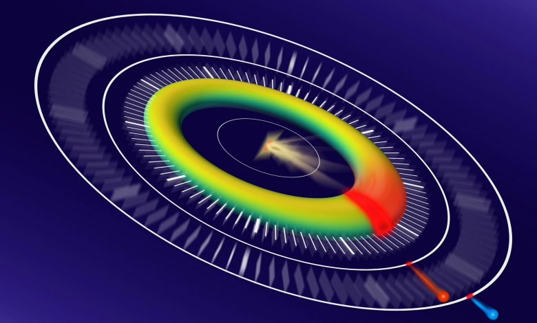 Clocking Electron Movements Inside an Atom – Shutter Speed of a Millionth of a Billionth of a Second