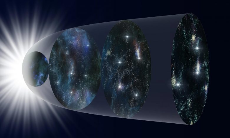 Unknown Physics on the Cosmic Scale? 1000 Supernova Explosions Chart the Expansion History of the Universe