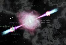 Astrophysicists Solve a Mysterious Decades-Long Gamma-Ray Burst Puzzle