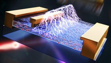 Energy Saving Electronics Breakthrough – Paving Way for a Carbon-Neutral Society