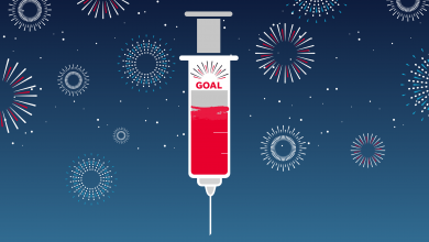 Will America meet Fourth of July COVID-19 vaccine goals?