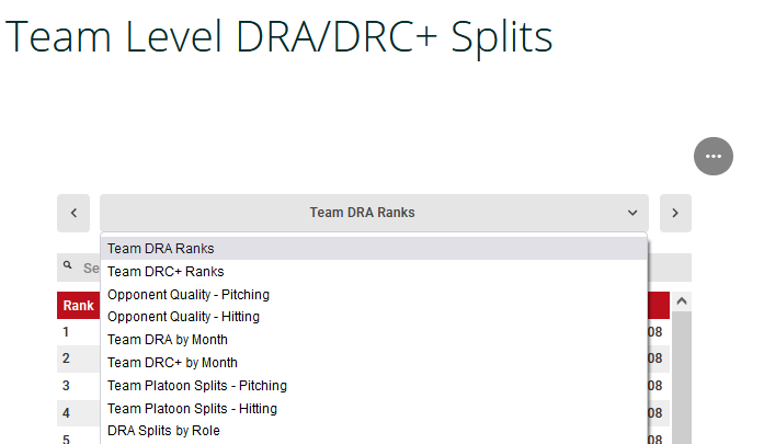 Introducing Team DRA/DRC+ and Splits