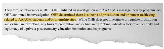 """At the American Academy of Acupuncture and Oriental Medicine, Minnesota regulators said they found """"a theme of prostitution and/or human trafficking."""""""