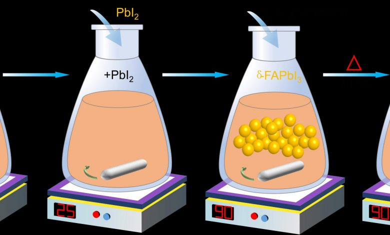 Future of High Efficiency Perovskite Solar Cells Shines a Little Brighter
