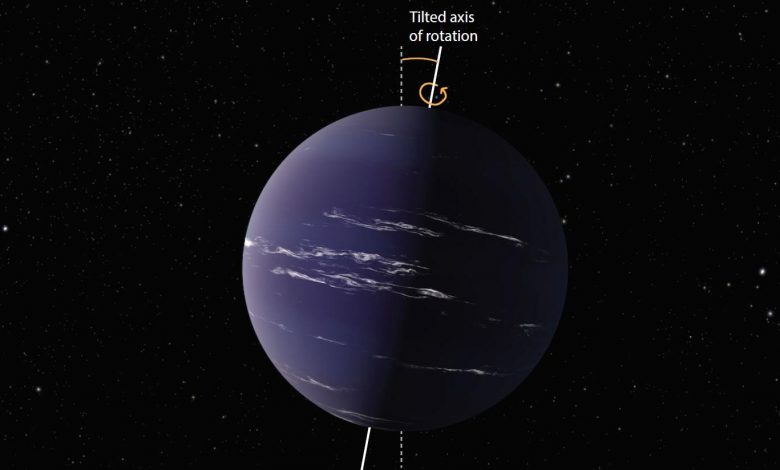 Exoplanet With Tilted Axis of Rotation