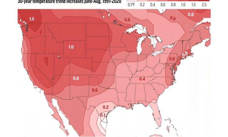 West gets hotter days, East hot nights