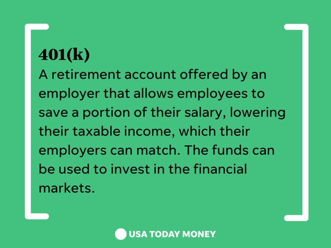 401(k): A retirement account offered by an employer that allows employees to save a portion of their salary, lowering their taxable income, which their employers can match. The funds can be used to invest in the financial markets.