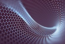 Twisted Graphene Concept