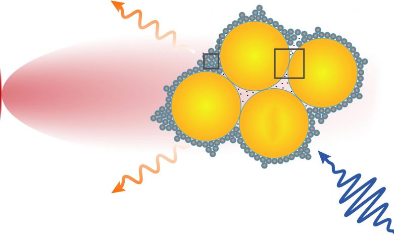 """Nano """"Camera"""" – Held Together With Molecular Glue – Allows Real-Time Monitoring of Chemical Reactions"""